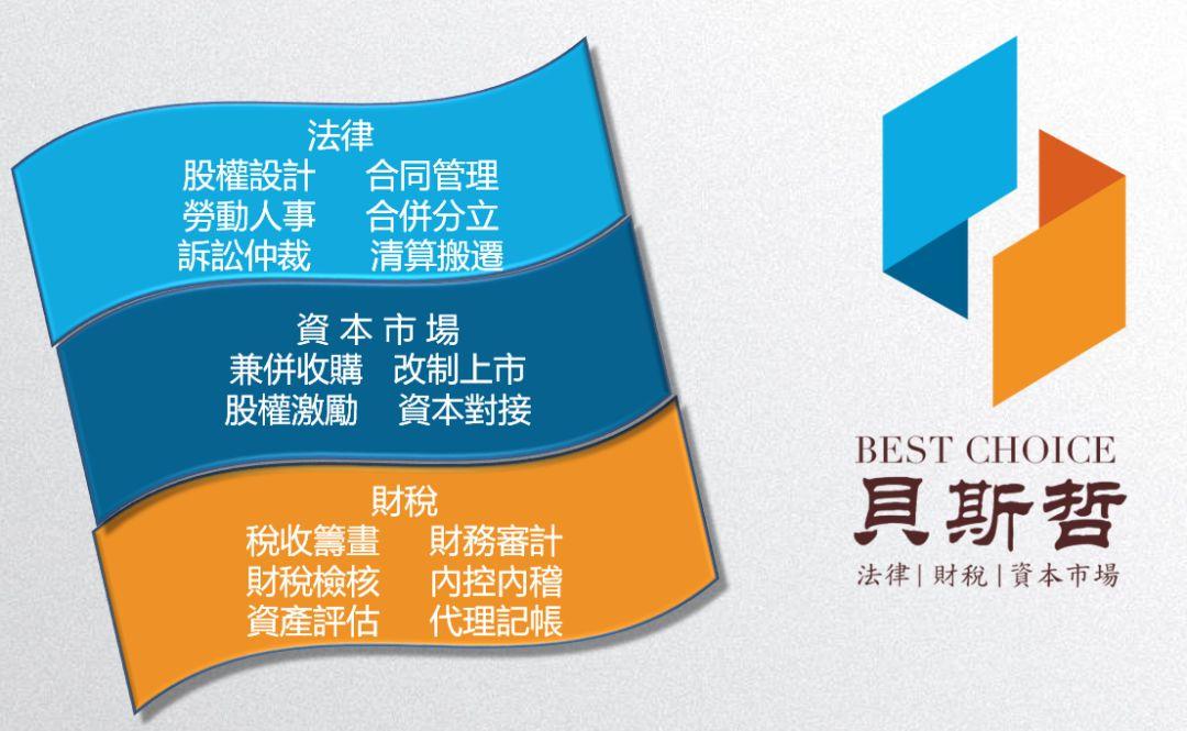 法律财税资讯热点报(2020年10月下)丨贝斯哲
